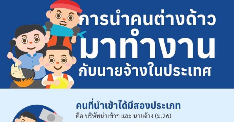 การนำแรงงานข้ามชาติมาทำงานกับนายจ้างในไทย